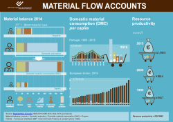 Material Flow Accounts 2015