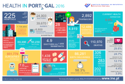 Health in Portugal - 2016