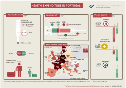 Health Expenditure in Portugal - 2017