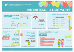 International Children´s Day - 2020