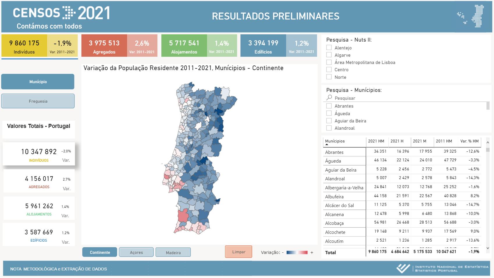 Plataforma de divulgação dos Censos 2021 – Resultados Preliminares